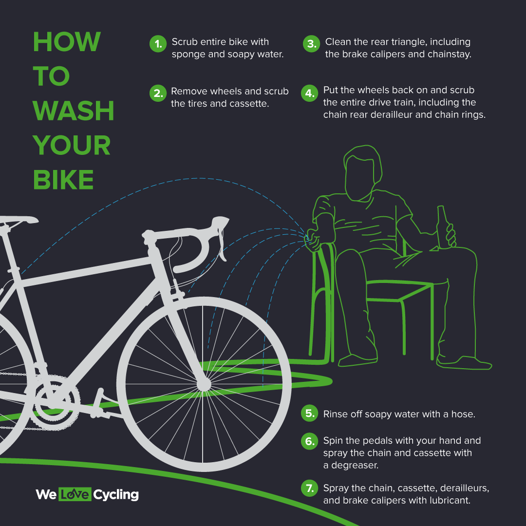 how-to-wash-your-bike1080x1080-1